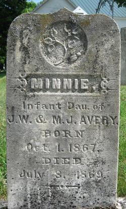 Minnie Avery