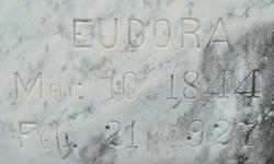 Eudora Cornish