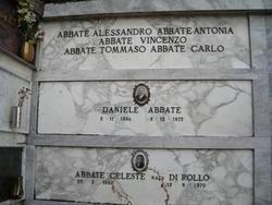 Alessandro Abbate