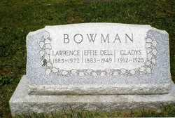 Lawrence Bowman