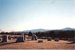 Sedwick Cemetery