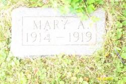 Mary Alice Hutson