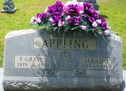Franklin Graves Appling