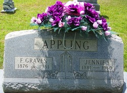 Jennie I <i>Sullivan</i> Appling