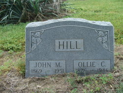 John Milligan Hill