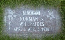 Norman B. Whitesides