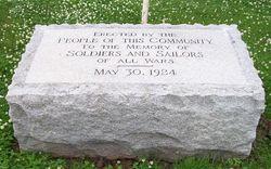 Secor Cemetery
