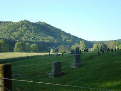 Caudill Cemetery