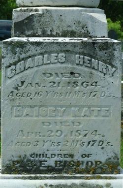Daisey Kate Bishop