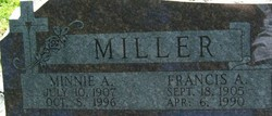 Minnie A <i>Jones</i> Miller