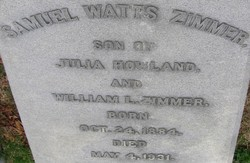 Samuel Watts Zimmer