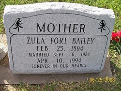 Zula <i>Fort</i> Bailey