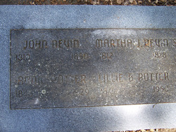 Martha Jane <i>O'Haver</i> Nevin
