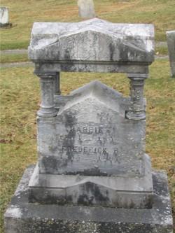 Harriet Buzzell