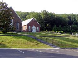 New Monmouth Presbyterian Cemetery