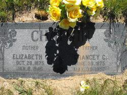 Maria Elizabeth <i>Giles</i> Chatwin