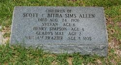Gladys Mae Allen