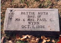 Bettie Ruth Wynn