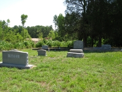 Batchelor Yates Cemetery