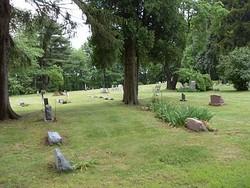 Helen Furnace Cemetery