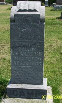 Nannie R. Camp