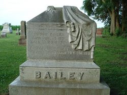 Elizabeth <i>Adkins</i> Bailey