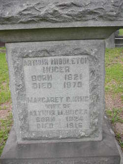 Maj Arthur Middleton Huger