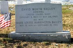 David Worth Bagley