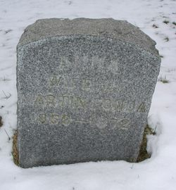 Anna Fonda