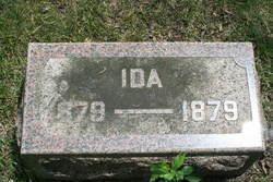 Ida Miller