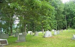 Major Cemetery