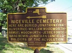 Riceville Cemetery