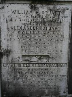 William R Stuart
