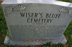 Wisers Bluff Cemetery