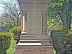 Robert Everest Atmore