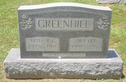 Arthur Cullom Greenhill