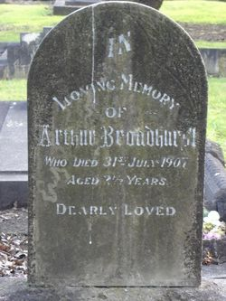 Arthur Broadhurst