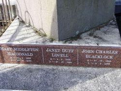 John Charles Blacklock