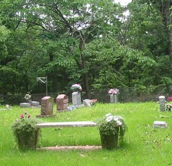 Cocke Cemetery