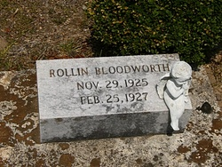 Rollin Bloodworth