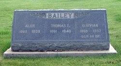 Thomas Ewing Tom Bailey