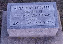Anna May Correll