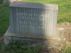Harry W Stewart