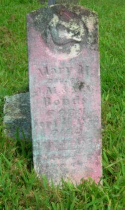 Mary M. Bond