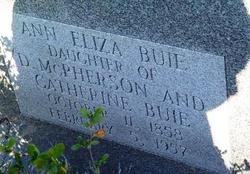 Ann Eliza Buie