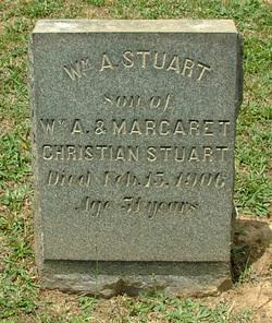 William A. Stuart