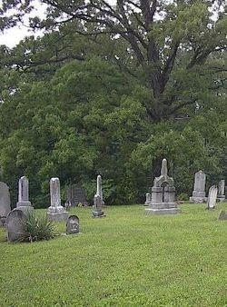 Christiansburg Cemetery