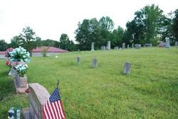 Coffey Cemetery