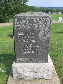 Milton A. Blickensderfer
