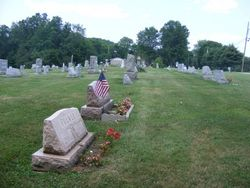 Sewickley Presbyterian Church Cemetery